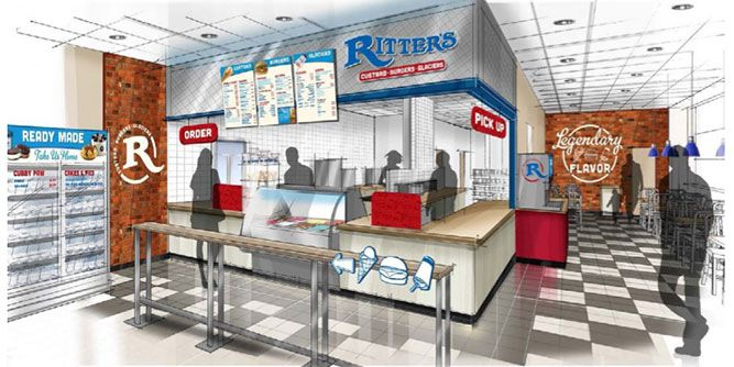 Ritters Frozen Custard slide 3